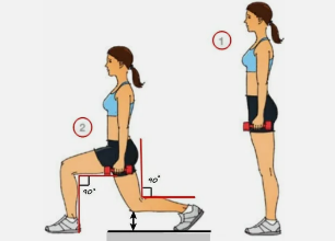 lunges for leg slimming